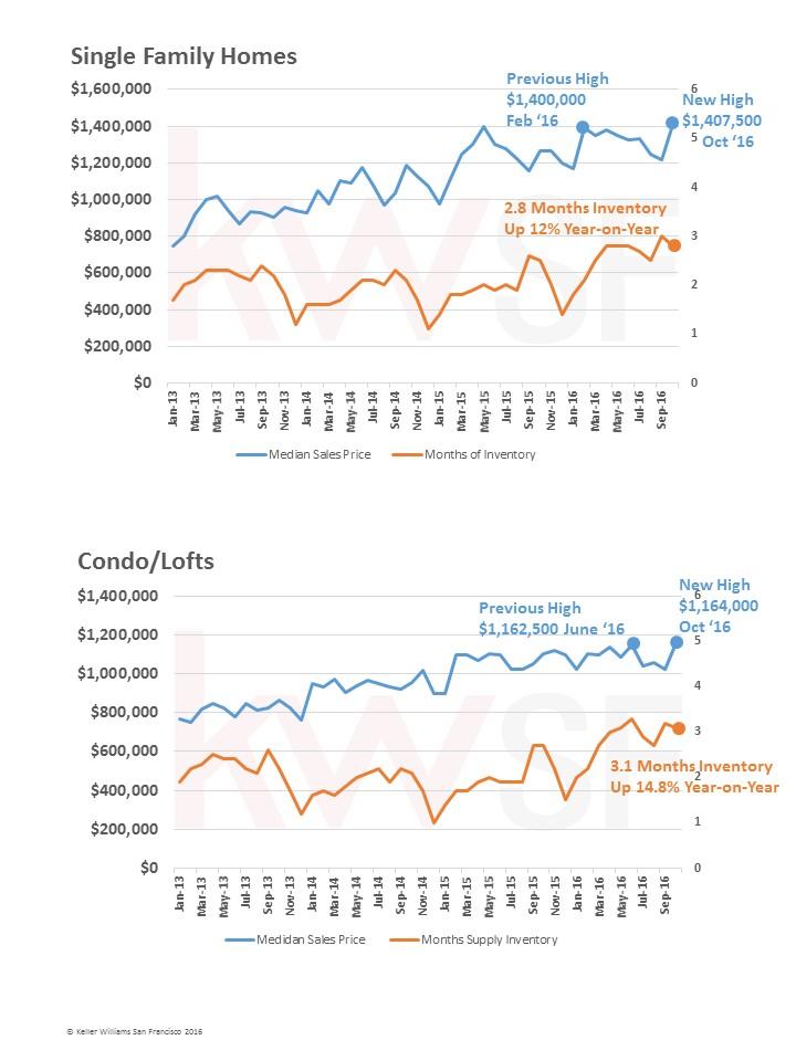 kwsf-market-report-nov-16-pg2