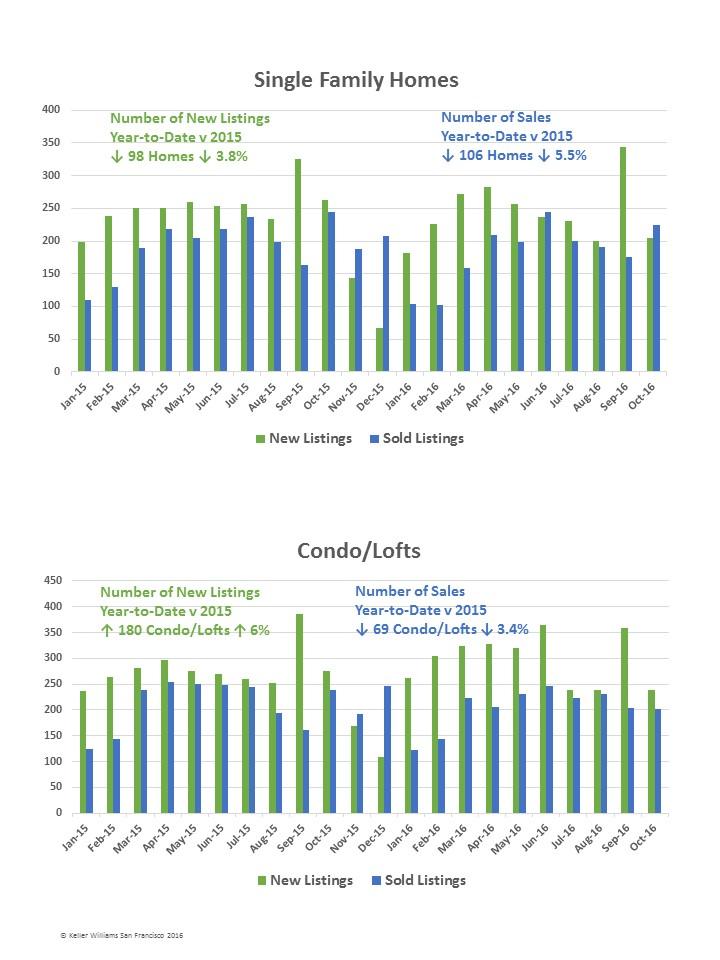 kwsf-market-report-nov-16-pg3