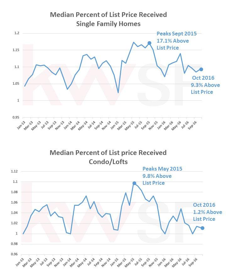 kwsf-market-report-nov-16-pg4